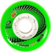 Купить колеса для роликов Hyper